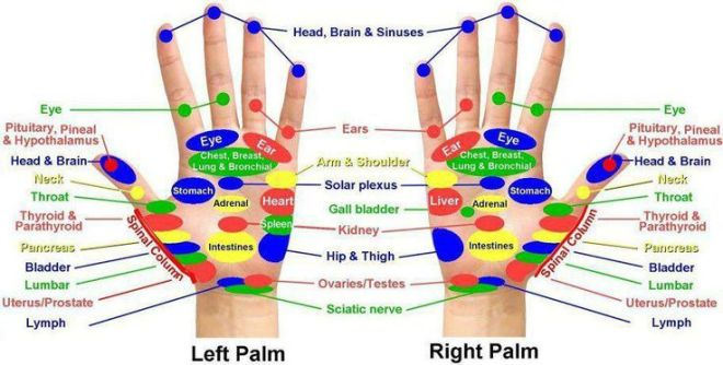 acupressure-points-1